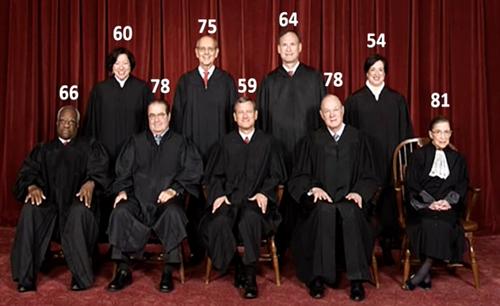 judgeages